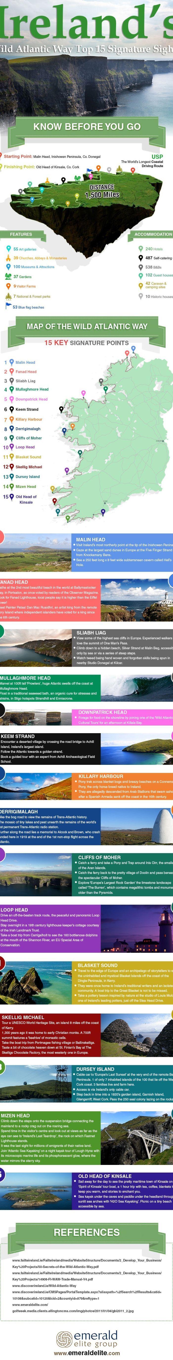 Ireland Wild Atlantic Way Infographic