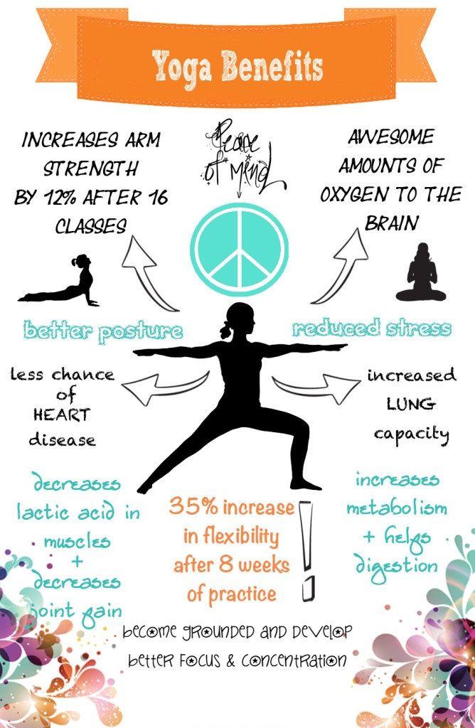 30 best Yoga Benefits images on Pinterest