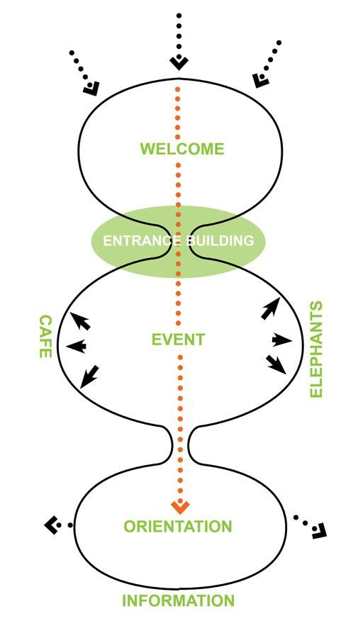 Main entrance spatial flow diagram