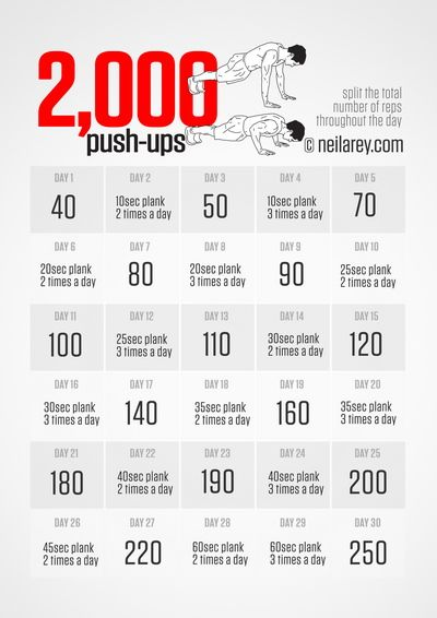 1000 Ideas About Running Challenge On Pinterest 30 Day