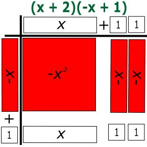 127 best algebra lessons images on pinterest algebra for Algebra tile template