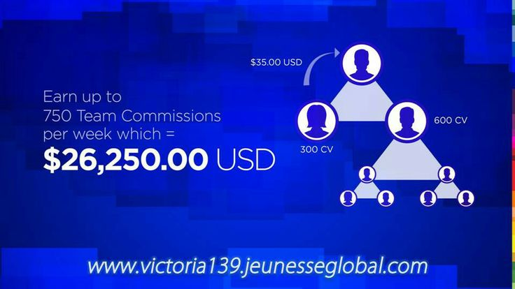 earn commissions per week. start from $35.00. as easy as 1-2-3.
