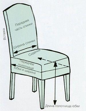 Как сшить чехлы на стулья своими руками: выкройки, пошаговая инструкция