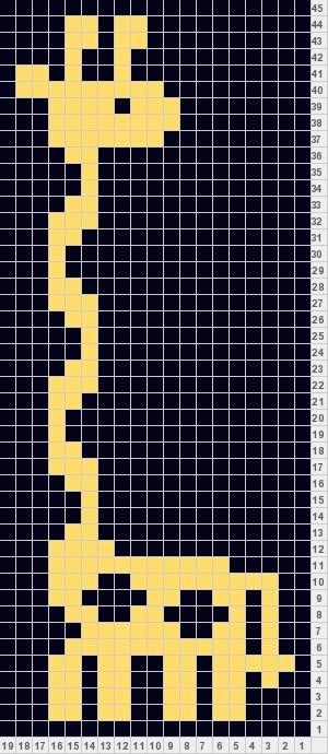 Giraffe - could make this as a growth chart