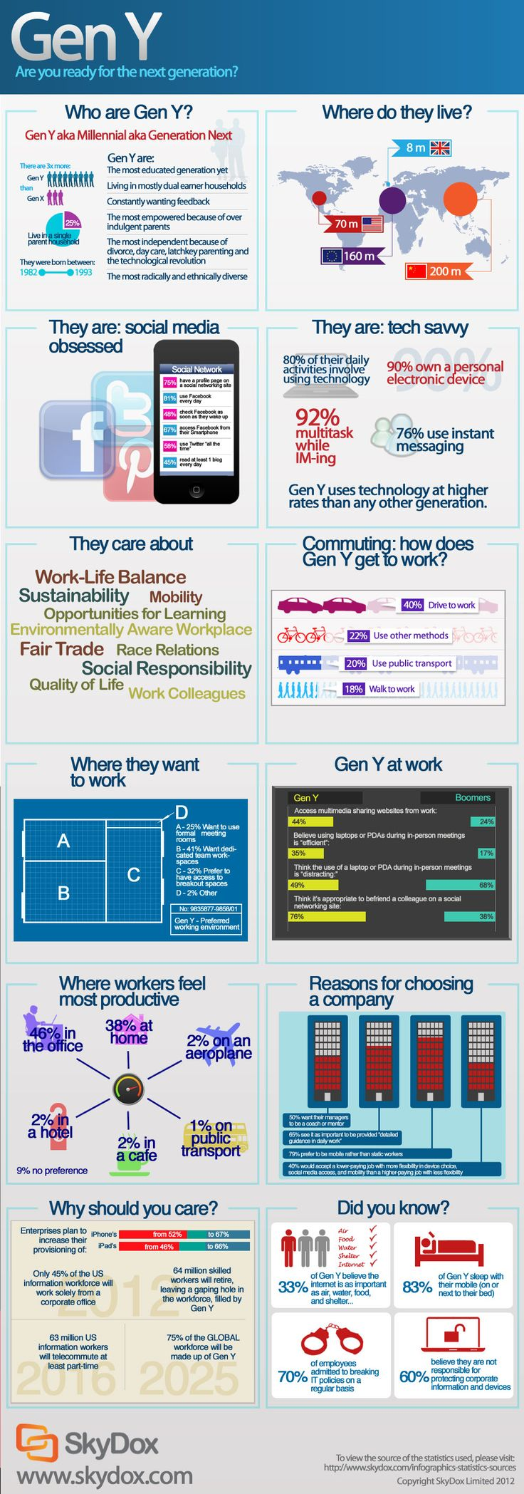best images about generation y future of work infographics on gen y are you ready for the next generation