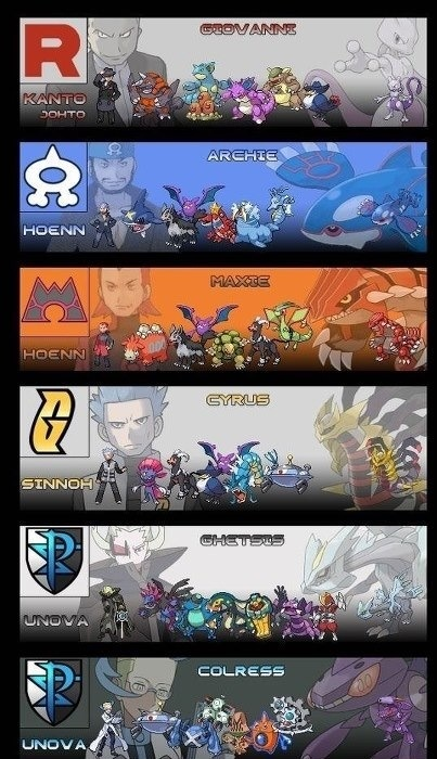 All rival teams' leaders except for Team Flare from X and Y