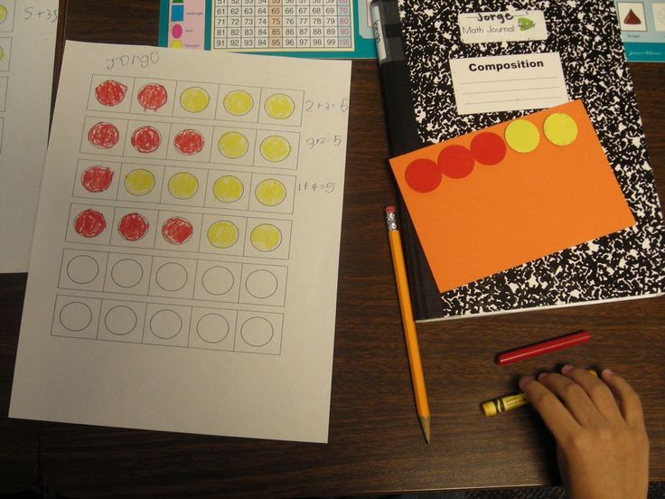 F is for First Grade: Lots of Quick Math Station Activities