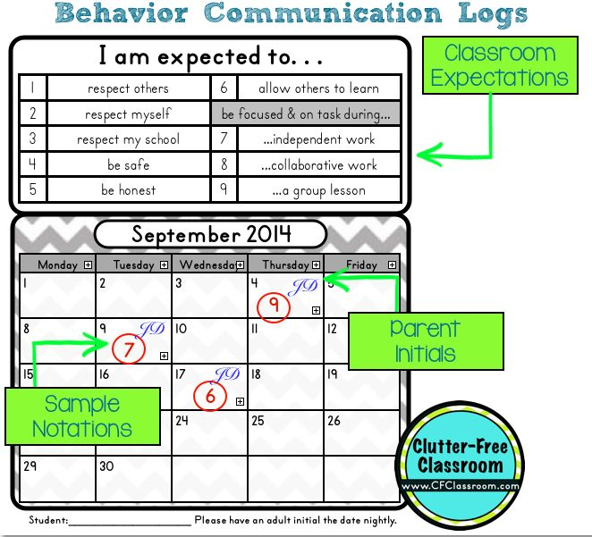 Tips for Managing Classroom Behavior, Communicating with Parents and Tracking Behavioral Data