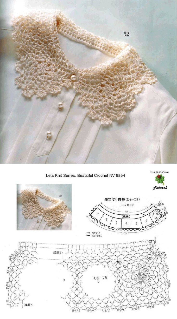 68 best crochet collars images on pinterest knitting 11 crochet collar patterncrochetingcollar bankloansurffo Image collections