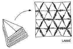 Anleitung Batik-Muster