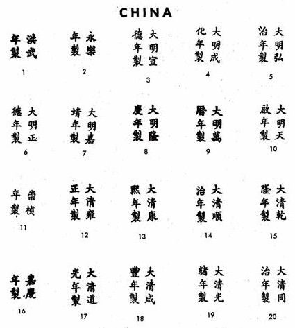 Pottery & Porcelain Marks - China - Pg. 1 of 1