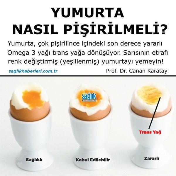 Yumurta nasıl pişirilmeli? #yumurta #beslenme #sağlık