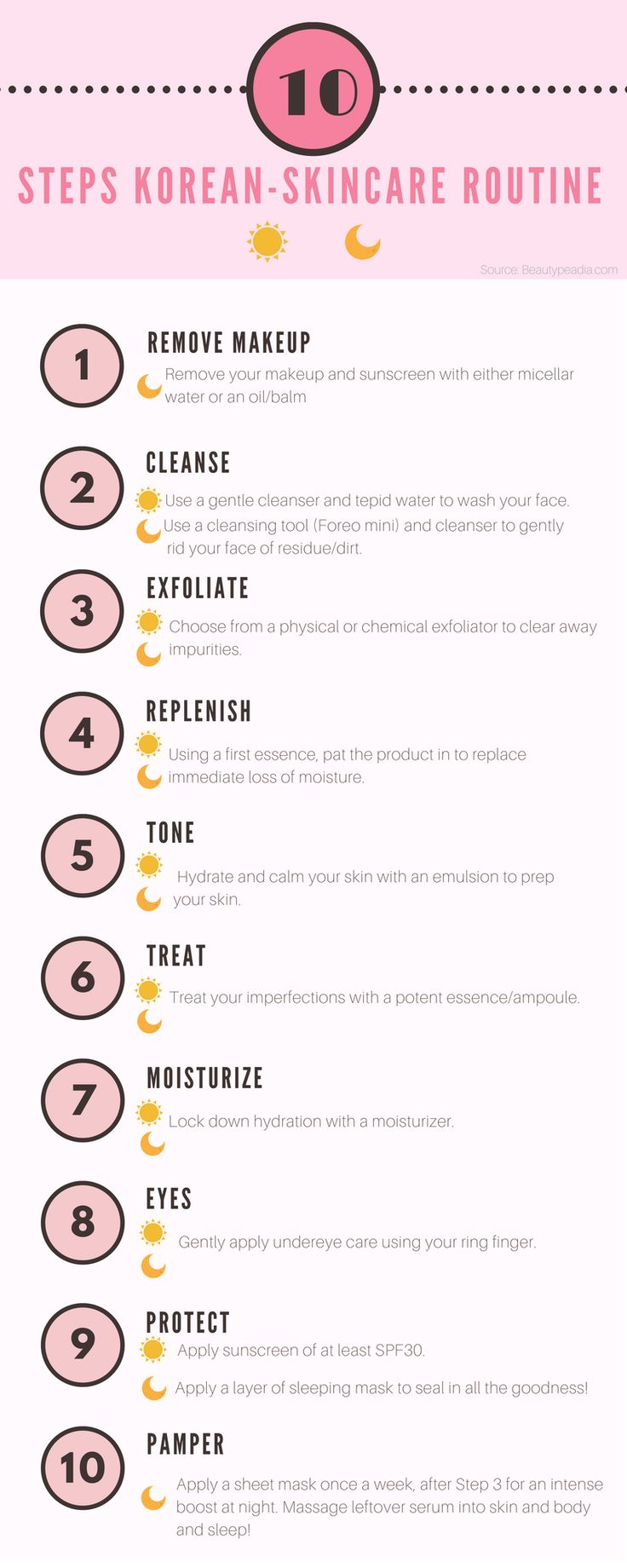 Best Natural Skin Care Routine For Combination Skin