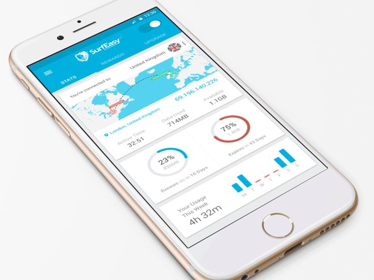 UI concept found on Dribbble. Nice animation.