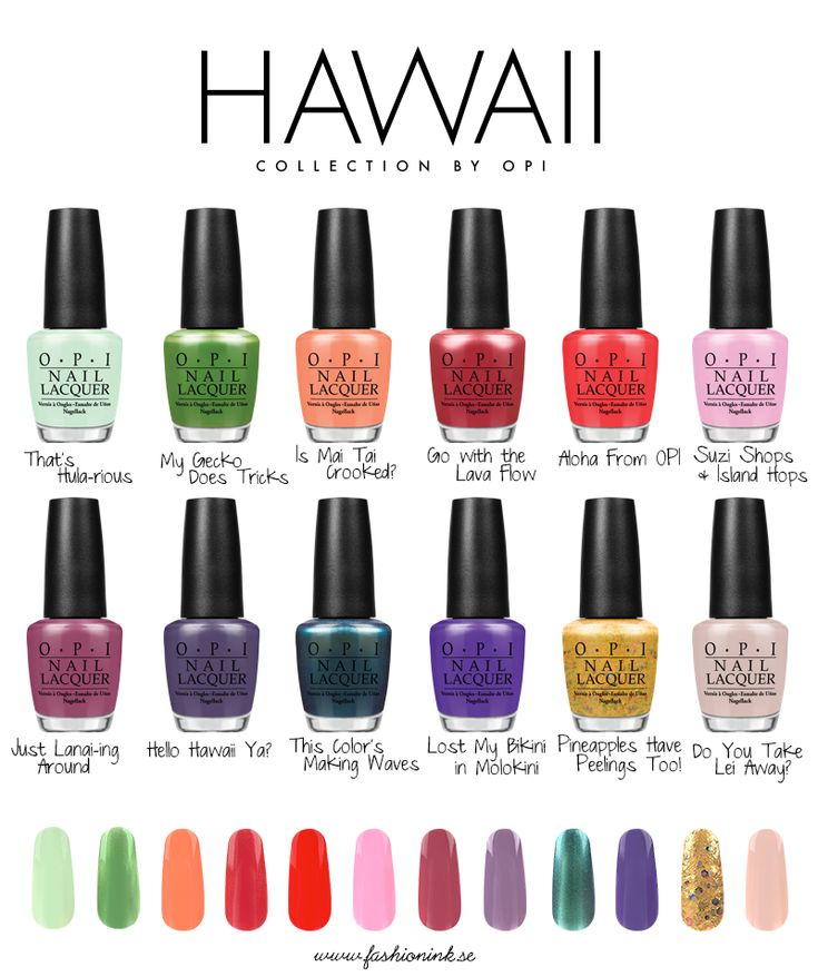 OPI Hawaii - Spring Collection 2015