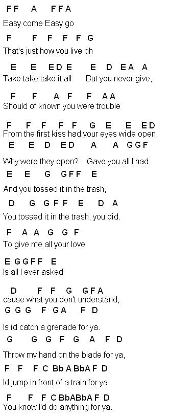 easy keyboard pop songs with letters - Google Search
