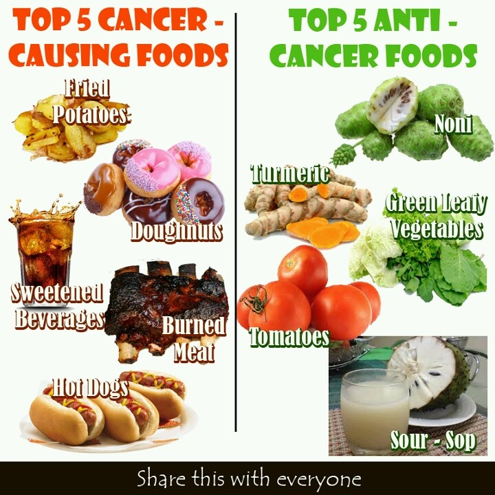 What Food Is Good For Brain Tumor Patients