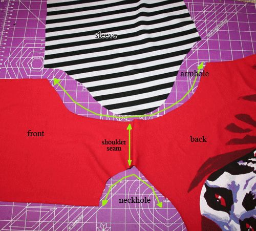 How to Sew Set In Sleeves (the easy cheater way) – DIY Clothing Tutorial « DiY crafts, free sewing tutorials & kickass clothing patterns – WhatTheCraft.com