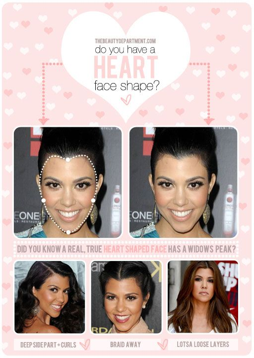 """Almost anything looks great except heavy bangs or an jaw-length short bob. Short bangs can be really hard to control if you have a widow's peak... A piece-y blowout on hair with lots of layers is flattering on a heart-shaped face because it frames the face and makes the face appear a little more oval. Look at Kourtney in the bottom right hand photo, the slight off center parting creates a more oval shape and diffuses the appearance of a widow's peak almost entirely."""