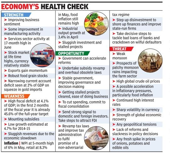 economic times epaper download