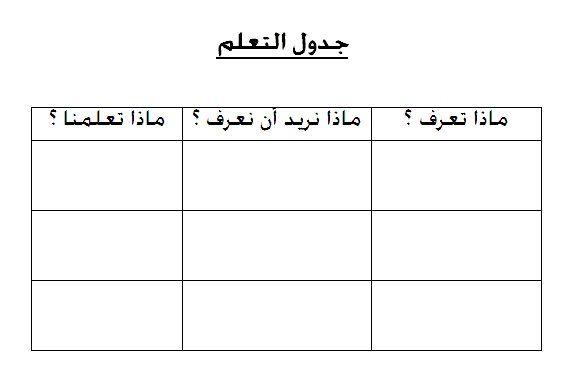 استراتيجيات التعلم جدول التعلم بحث Google School Frame Math School