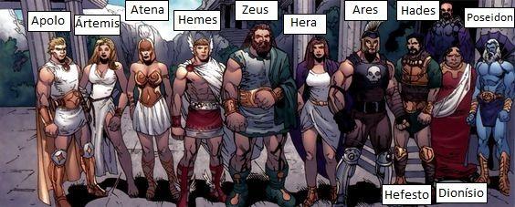 Deuses gregos: Zeus deus dos deuses, Hera rainha dos deuses e deusa da família, Poseidon deus dos mares, Hades deus do submundo, Apolo deus do sol, Ártemis deusa da caça, Atena deusa da sabedoria, Hermes deus da velocidade, Ares deus da guerra, Hefesto deus do ferro, Dionísio deus do vinho