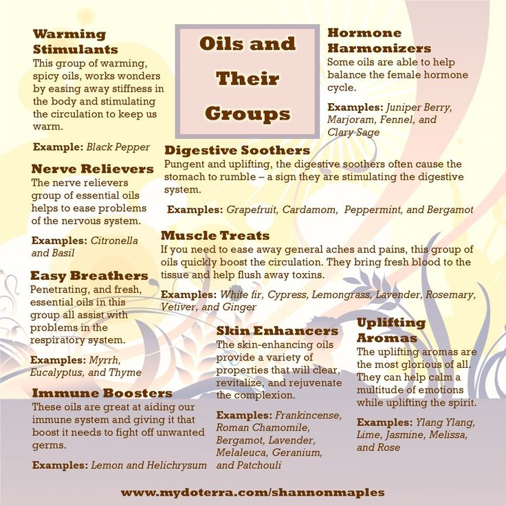 Some Essential Oils have similar properties. Here tis a list of how they are grouped together for different purposes! For more info, or to order oils at 25% off retail, join the conversation on Facebook at https://www.facebook.com/eosandmore or www.mydoterra.com/shannonmaples