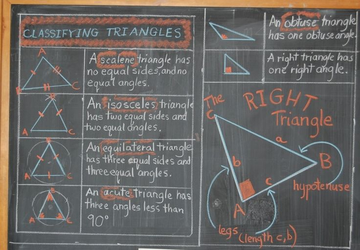Classifying triangles on a blackboard at the Great Barrington Rudolf Steiner School