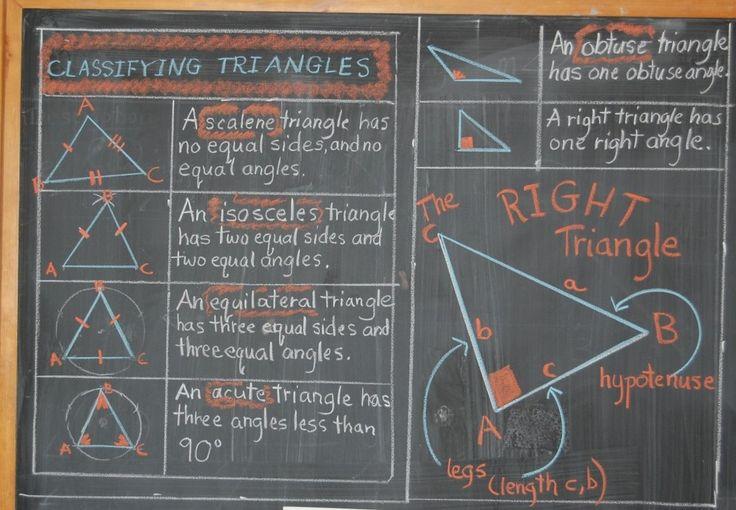 Classifying triangles on a blackboard at the Great Barrington Rudolf Steiner School