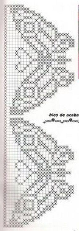 As Receitas de Crochê: Vários bicos de crochê