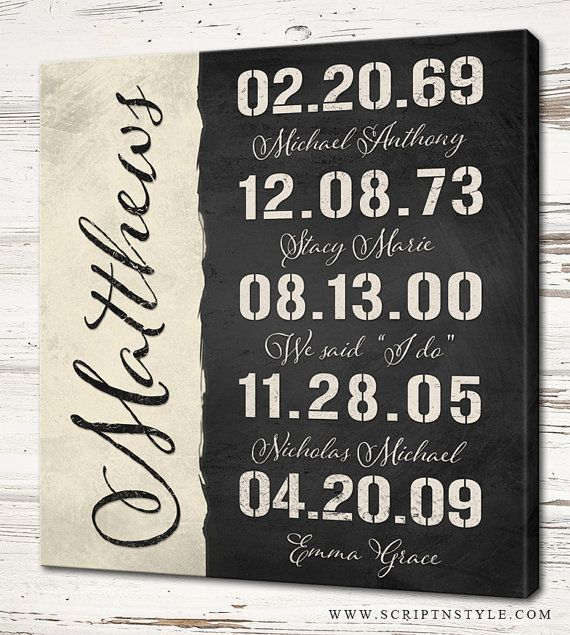 Personalized Important Dates Canvas Sign With Family Name, Special Dates Sign, Birth Dates & Wedding Date, Wedding Sign, Anniversary Sign