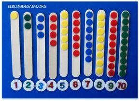 Objetivo(s): Contar objetos diciendo los números en orden creciente y decreciente. … Leer más