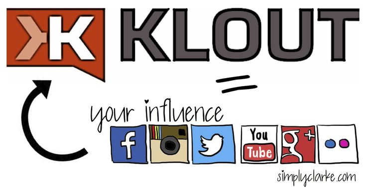 Klout: It's a website that ranks you by the influence people you've got through social media.