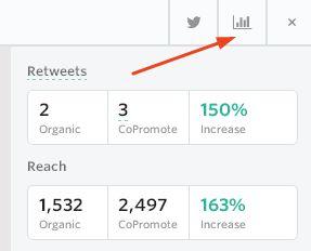 Tudd meg mire is használhatod a #CoPromote #közösségi #média marketinges eszközt
