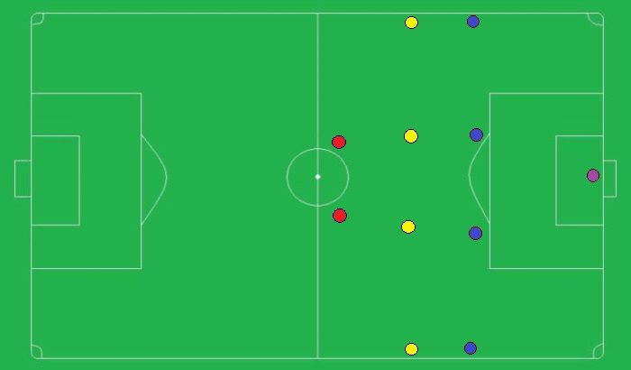 Learn About Soccer Positions history-of-soccer.org