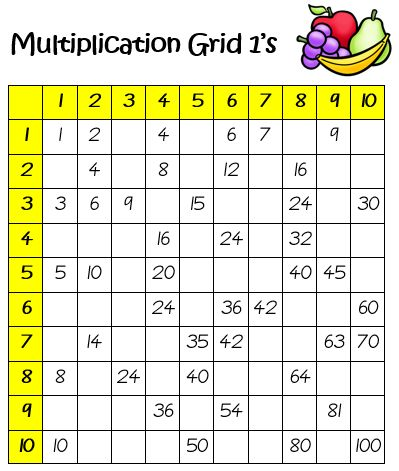 1000+ ideas about Multiplication Worksheets on Pinterest ...