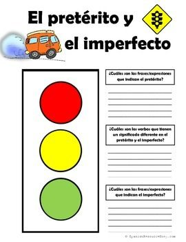 Free Spanish Preterite and Imperfect Traffic Light to have your students keep track of key words/phrases for each of these tenses! Green indicates GO - they write words/phrases that indicate ongoing actions for the imperfect. Red indicates STOP - they write words/phrases that indicate an interruption for the preterite.