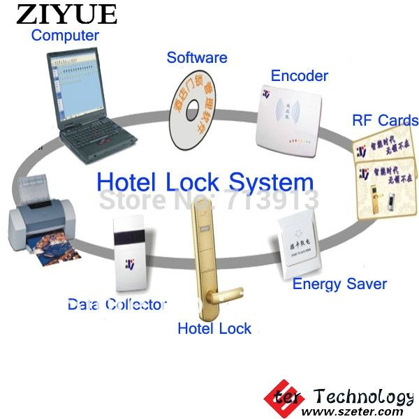(166.00$)  Buy here - http://aimmp.worlditems.win/all/product.php?id=1375778526 - Hotel Key Card Lock System with Software Cheap Price (1pc Lock,1pc Encoder,1 Pc Data Collector,10pcs Card, 1 Switch, Software)