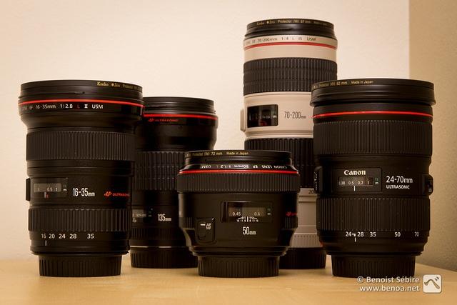 Canon Reviews