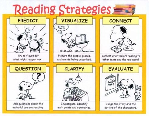 reading strategies - snoopy.