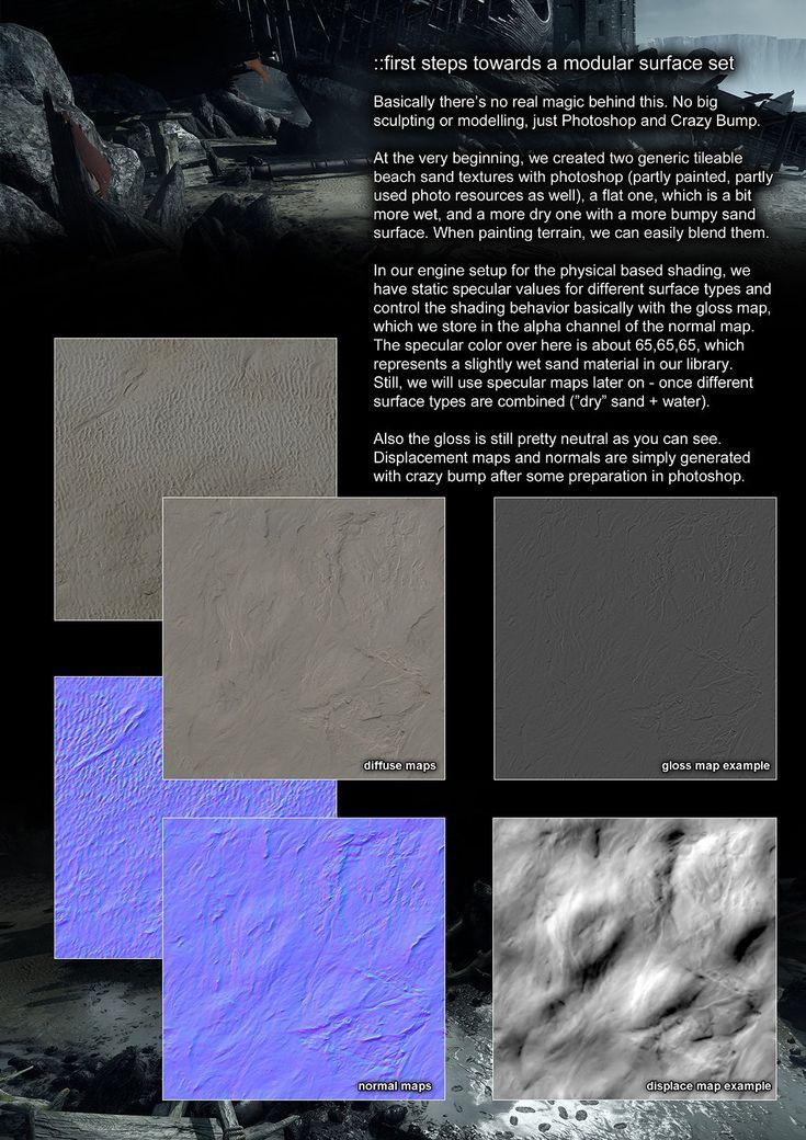 ArtStation - Ryse - Sone of Rome - Dover Beach Materials (Workflow), Finn Meinert Matthiesen