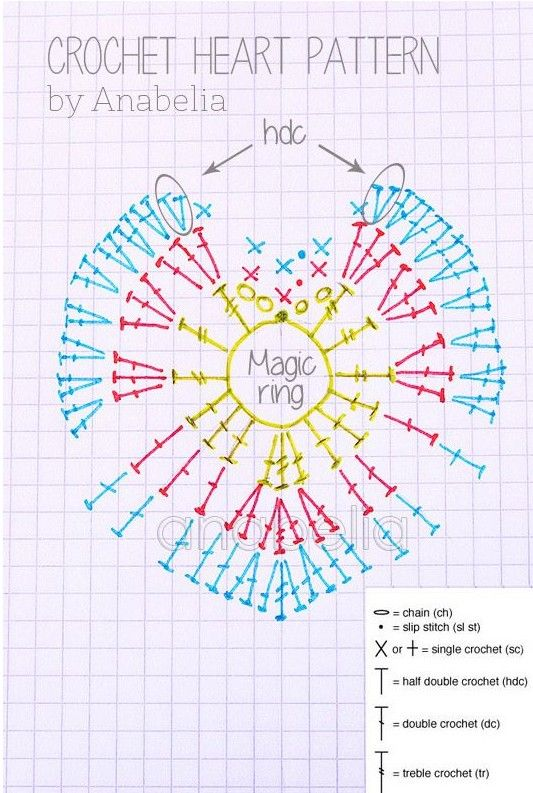 Blog dedicado al crochet y otras manualidades. Invitamos a visitarla ...