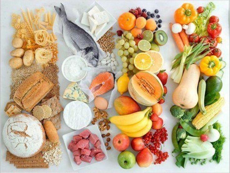 13 простых шагов для перехода на правильное питание!  Сохрани на стенку, чтобы чётко знать!  1. Схема классического правильного питания Первое, что нужно запомнить, — это четкая стандартная схема ПП. Она поможет вам раз и навсегда выучить, что и когда нужно есть в течение дня. Итак, в классическом понимании здорового питания у нас должно быть 5 приемов пищи.  [• Завтрак = сложные углеводы и/или белок (овсянка длительного приготовления, гость ягод или орехов, мюсли без сахара, фруктовый…
