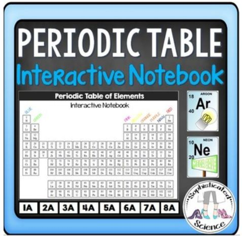 This 8-tab interactive flipbook examines the periodic table groups 1A-8A, highlighting elements, family names, properties, atomic structure and Lewis dot structures.