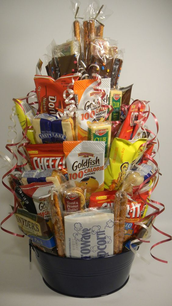 Final Exam Survival Care Package Raffle Gift Basket