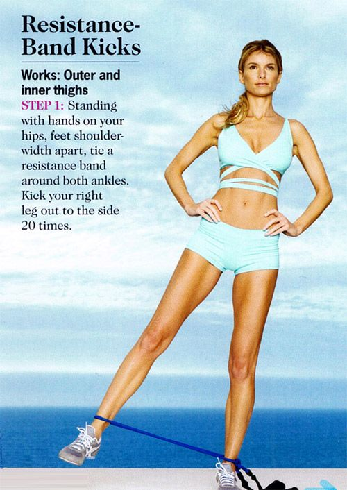 Marisa Miller: Tighten Your Abs, Butt and Thighs! | Skinny VS Curvy