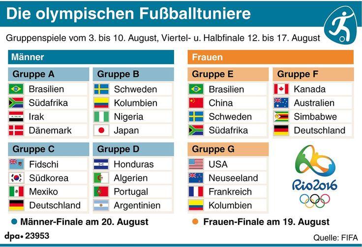 Olympia 2016 in Rio: Zeitplan und Disziplinen - FOCUS Online http://www.focus.de/sport/olympia-2016/olympia-2016-rio-2016-zeitplan-und-disziplinen_id_5521754.html