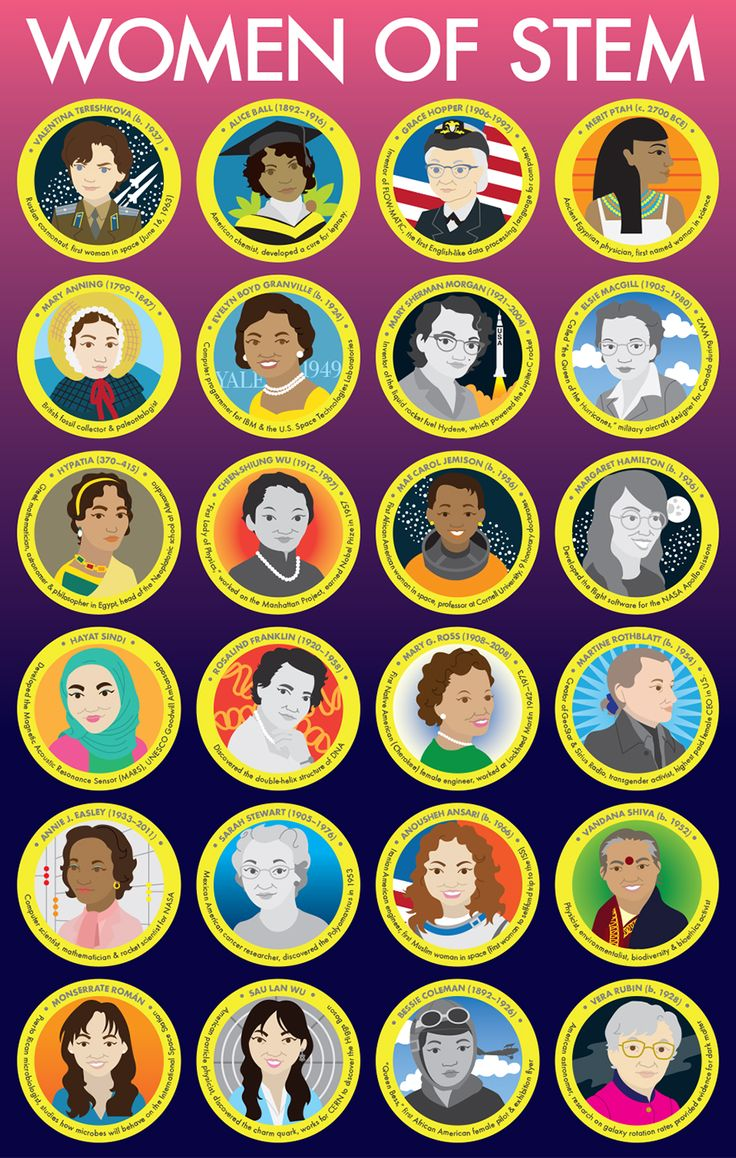 inappropriatelyadorable:Awesome women in STEM (science, technology, engineering, math) fields!These are true badges of merit