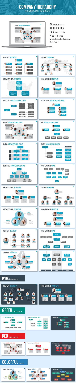 Organizational Charts Google Slides                                                                                                                                                                                 More
