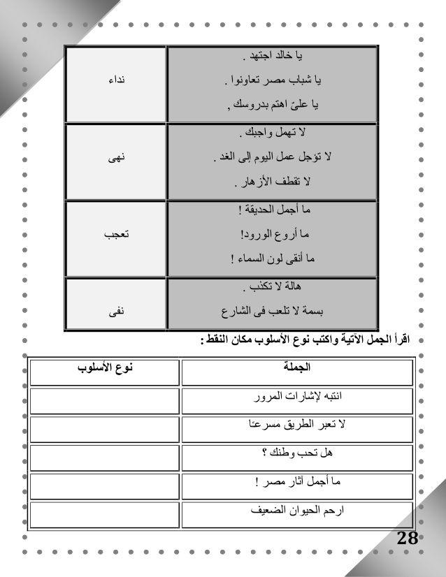 بوكلت المدارس فى اللغة العربية للصف الثالث الابتدائى الفصل الدراسى ال